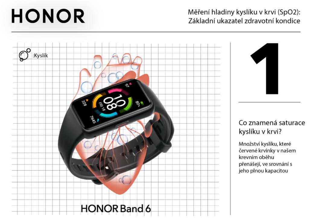 Honor vysvětluje, k čemu je dobré měření SpO2