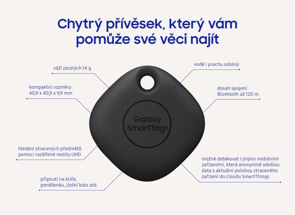 Více než 80 % Čechů pravidelně ztrácí osobní věci