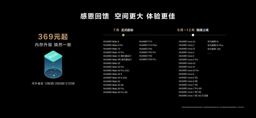 Huawei pro starší smartphony nabízí upgrade úložiště