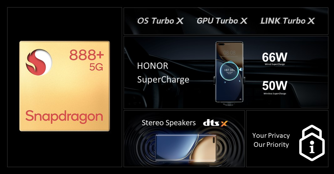 Chytré telefony Magic3 a Magic3 Pro+