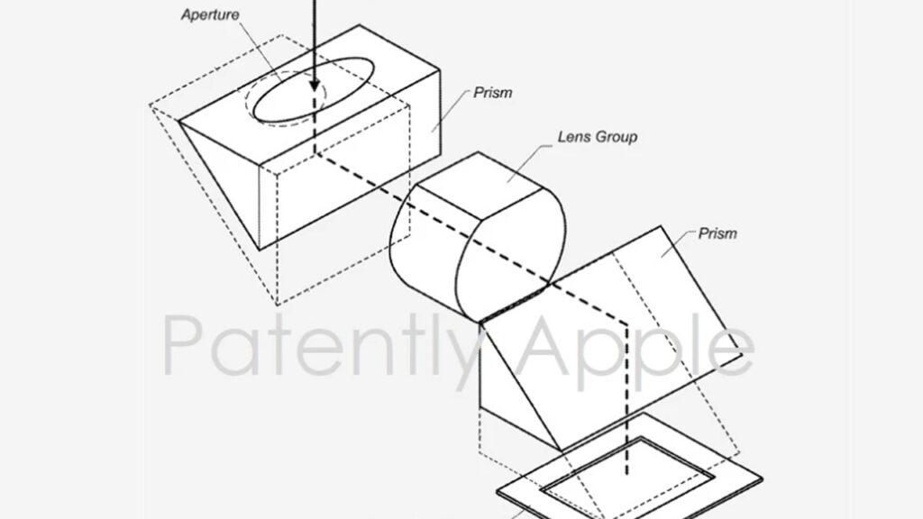 iPhone 14 Pro Max: Dostane periskopový objektiv?