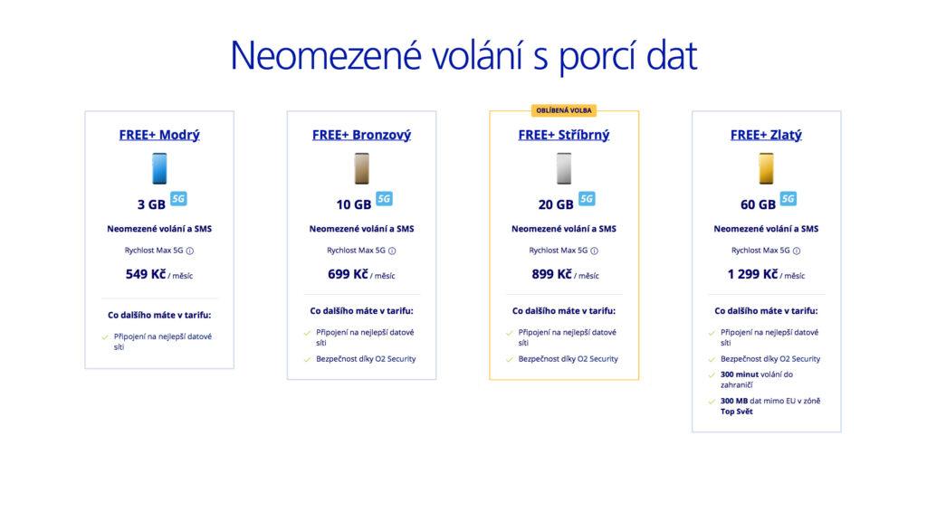 Až 6 GB navíc v tarifech FREE+