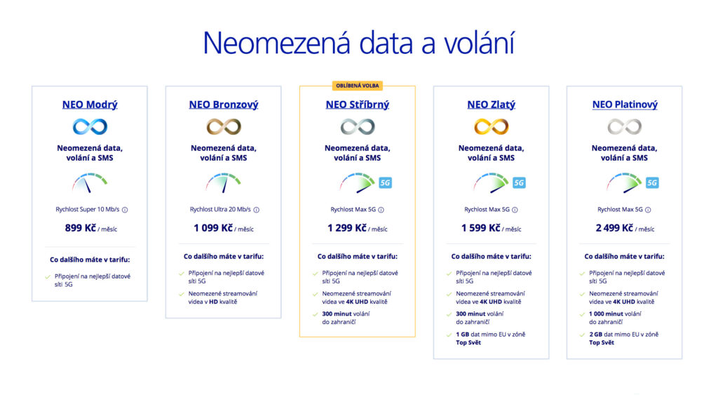 O2 zrychluje neomezené tarify NEO