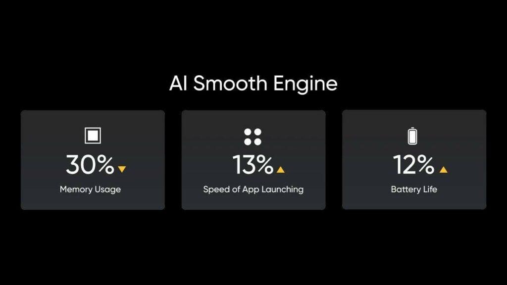 Realme UI 3.0 přináší užitečné novinky